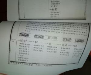 庐陵王氏该公...(图)